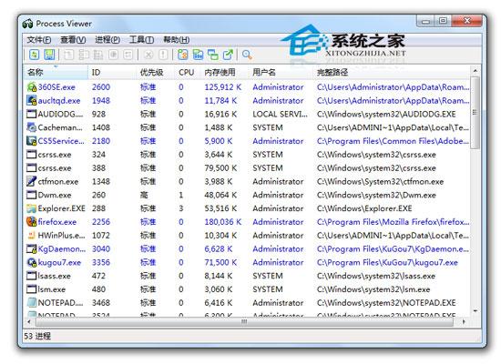 Process Viewer(进程监视工具) V5.2.15.1 绿色汉化版